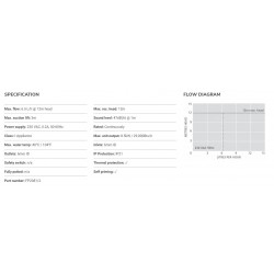 Bomba condensados peristáltica Aspen FP2081/2
