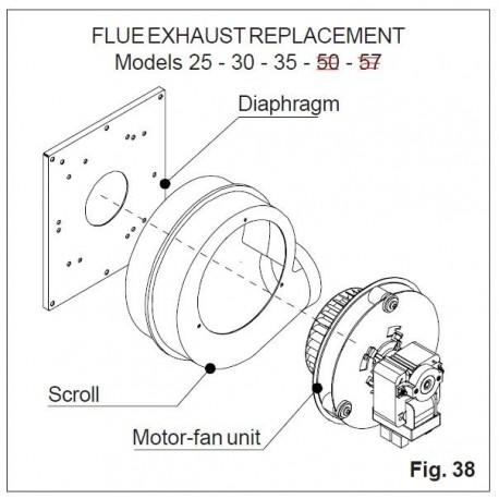 Ventilador para ar quente FIME srl C30R6078 CL.F